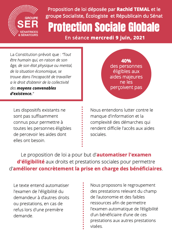 ProtectionSocialeGlobale